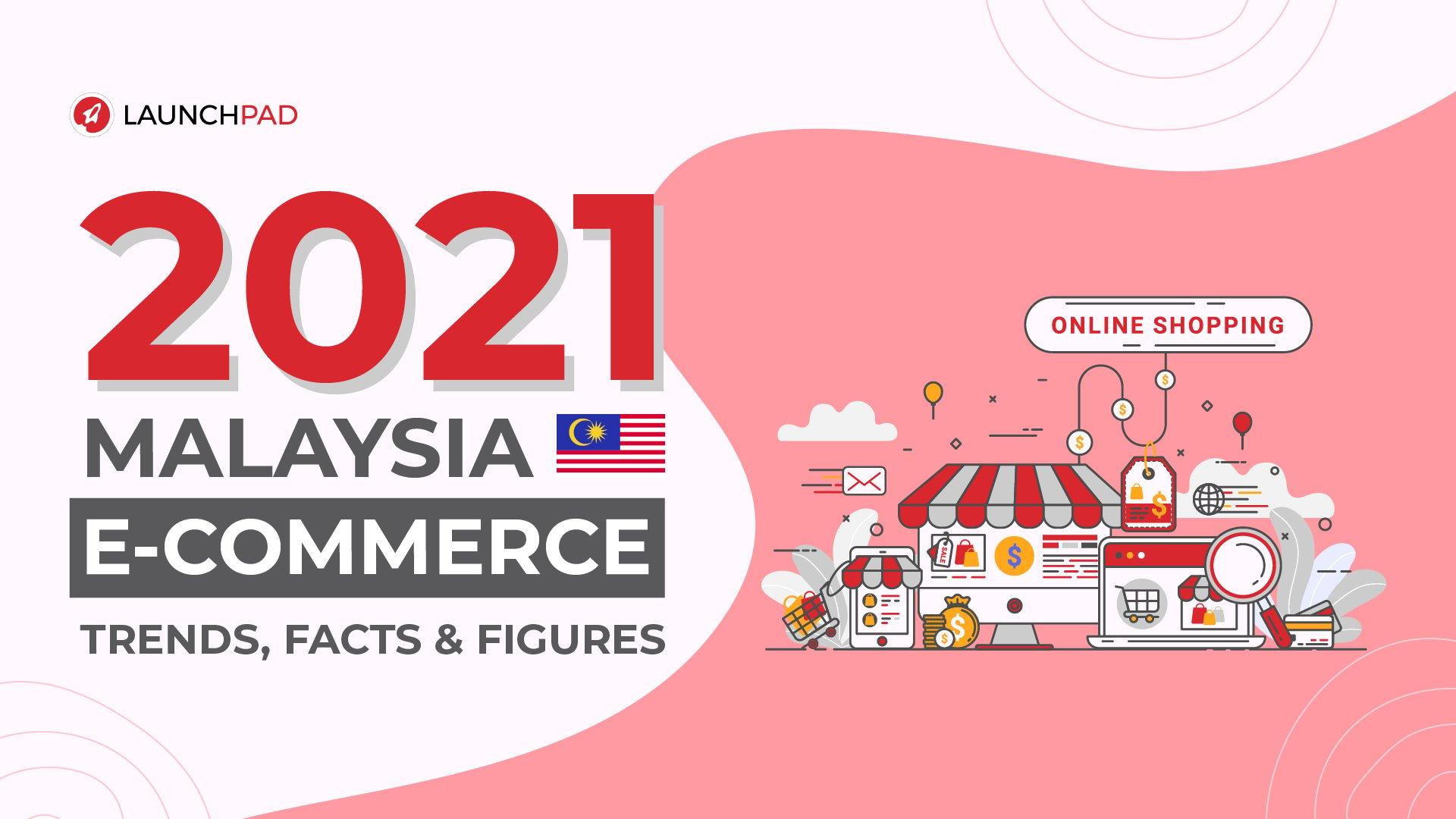 2021 e-Commerce Malaysia Trends