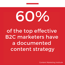 60 of the top effective B2C marketers have a documented content strategy