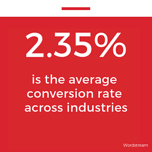 2.35 is the average conversion rate across industries