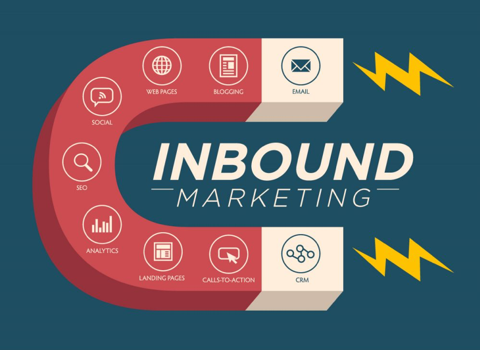 Launchpad tools for inbound marketing