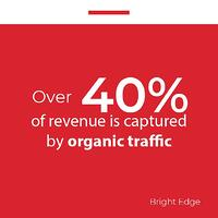 Over 40 of revenue is captured organically
