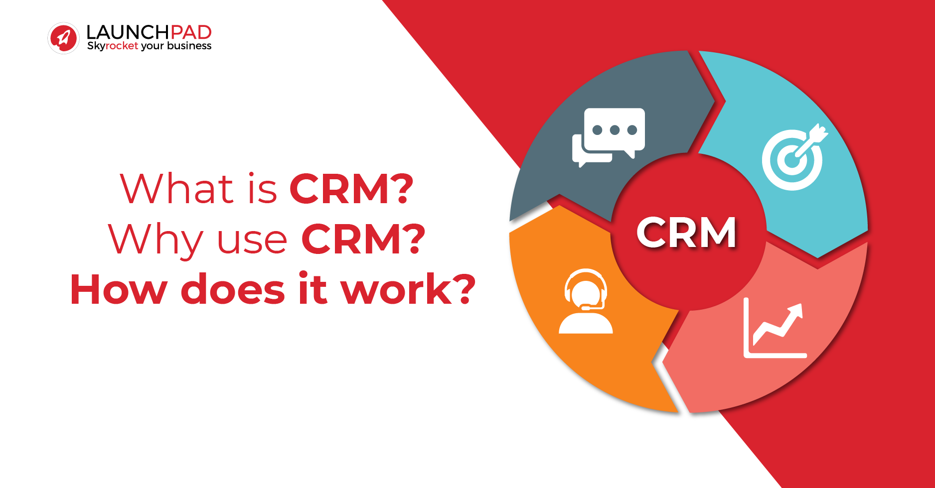 What is CRM? Why use CRM? How does it work?