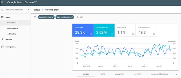 Google Search Console - Search Optimisation Efforts