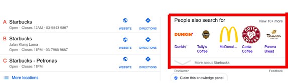 People also search for - Search Optimisation Efforts