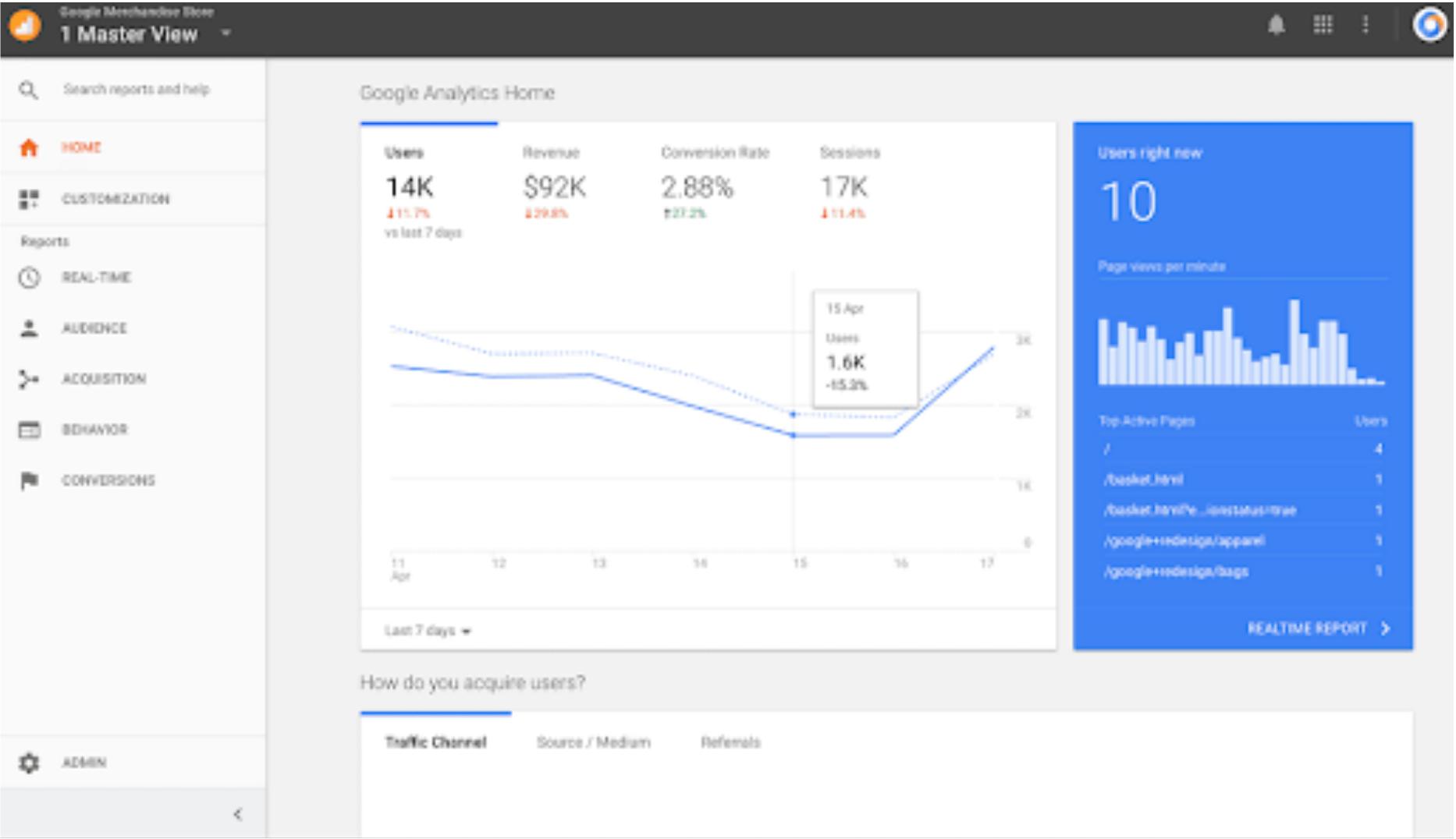 Google Analytics: Measure Inbound Performance - 11 Best Inbound Marketing Tools to Boost Your Business in 2021