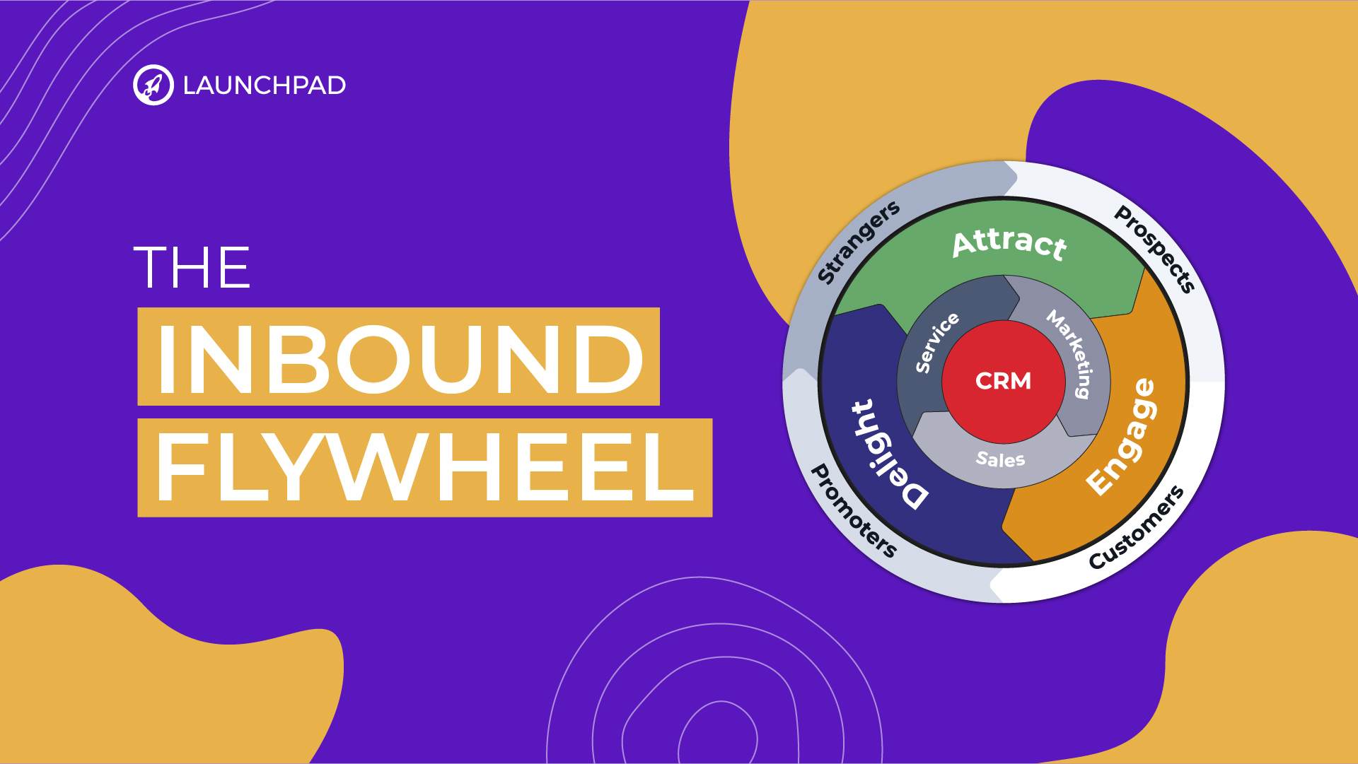 The Inbound Flywheel